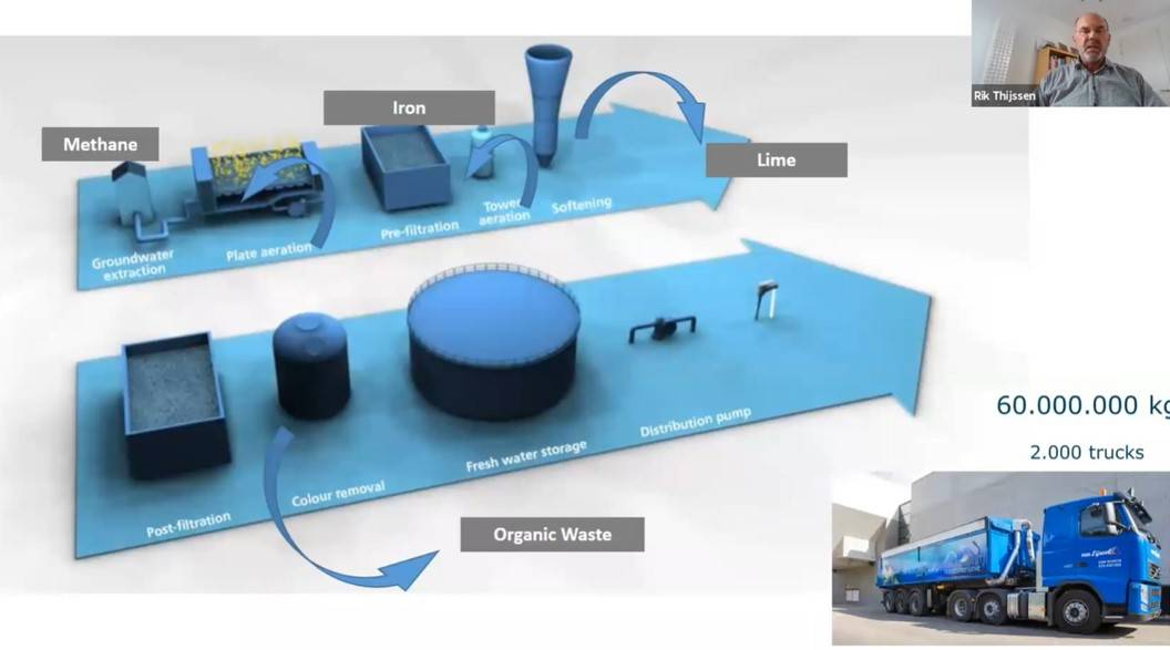 Circular innovations showcased in Aquatech BreakOuts